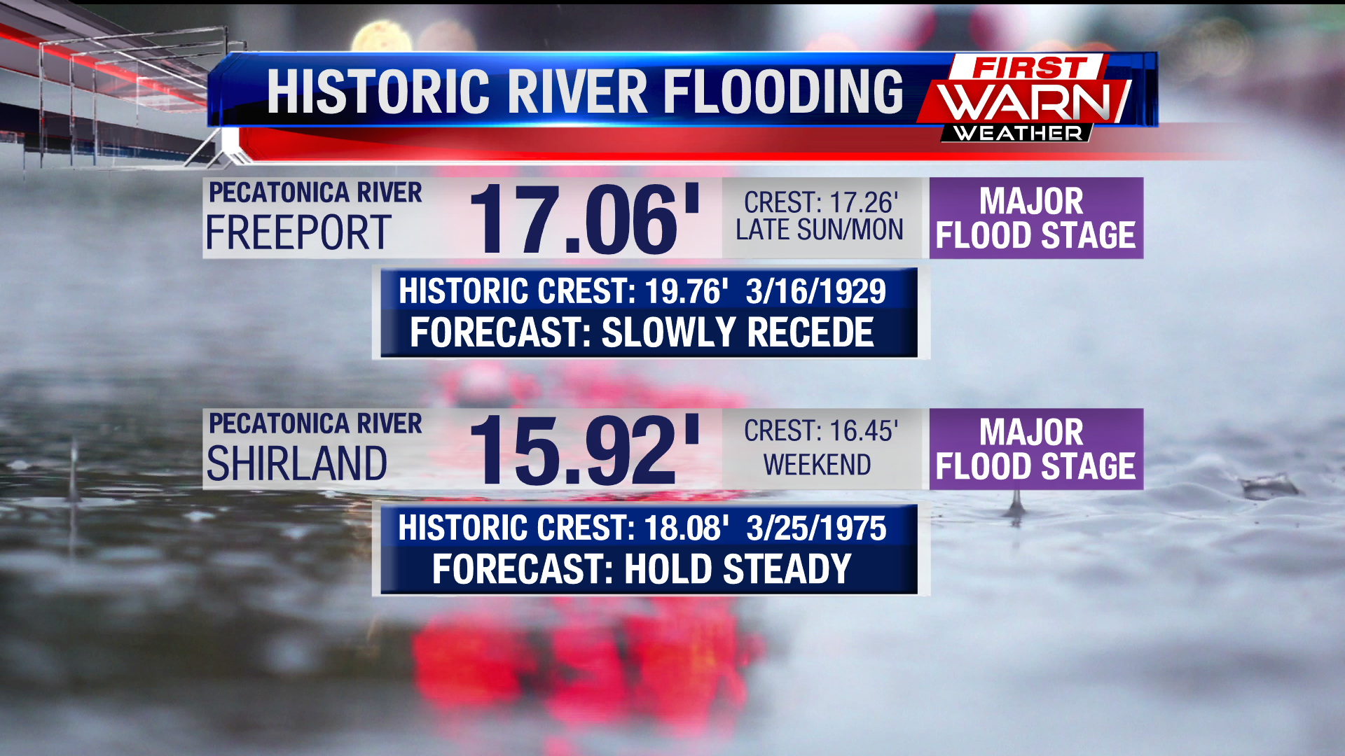 Historic River Flooding_1552953765008.png.jpg