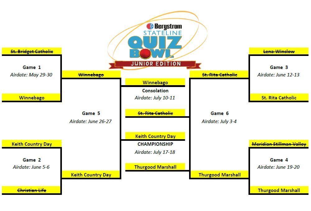 Stateline Quiz Bowl